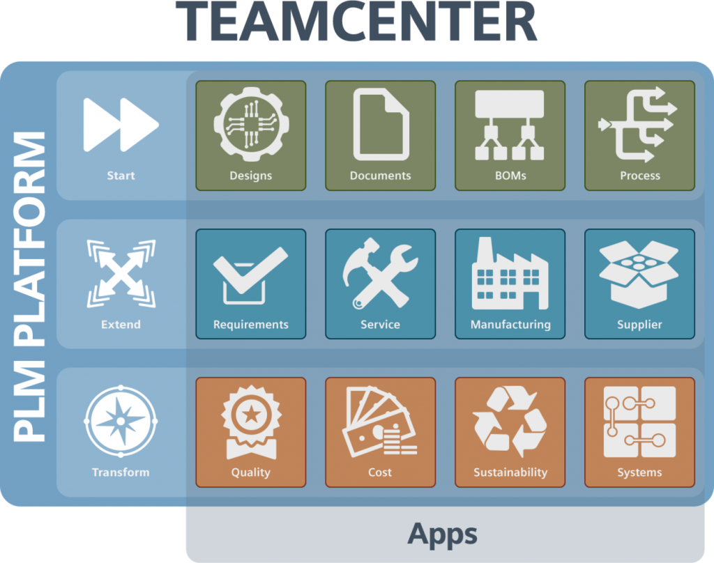 Teamcenter_PLM_Maturity_Model image